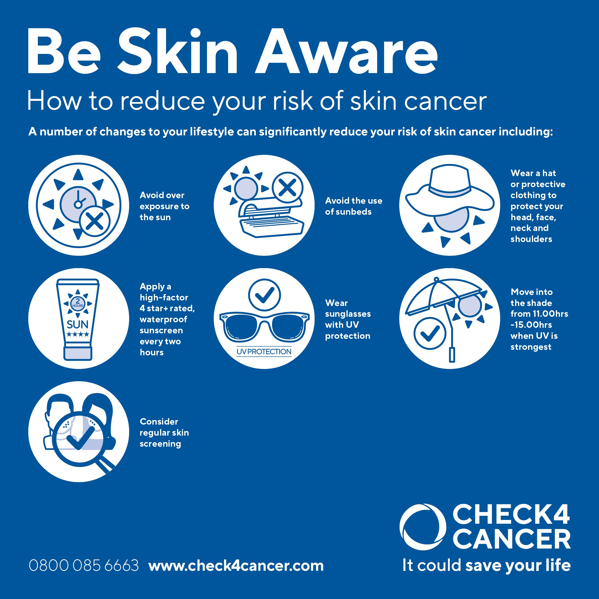 Be Skin Aware Reduce your Risk JPEG