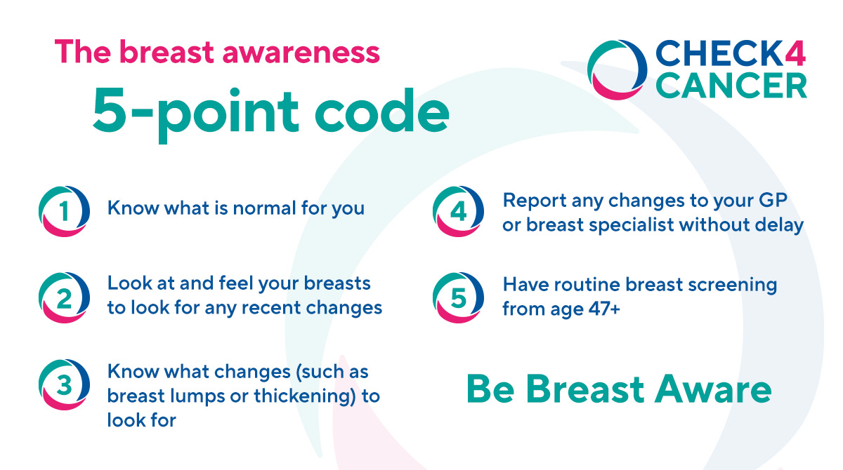 C4C 5 point breast aware code