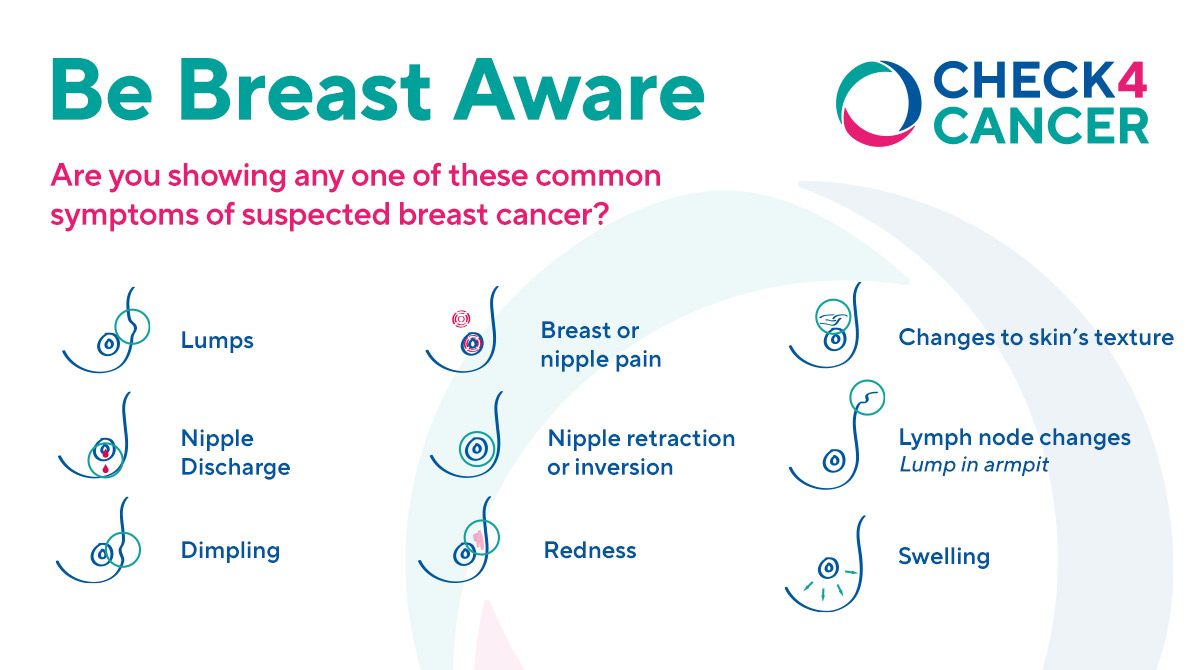 C4C socialmedia post Breast Aware symptoms 1200x670 tw