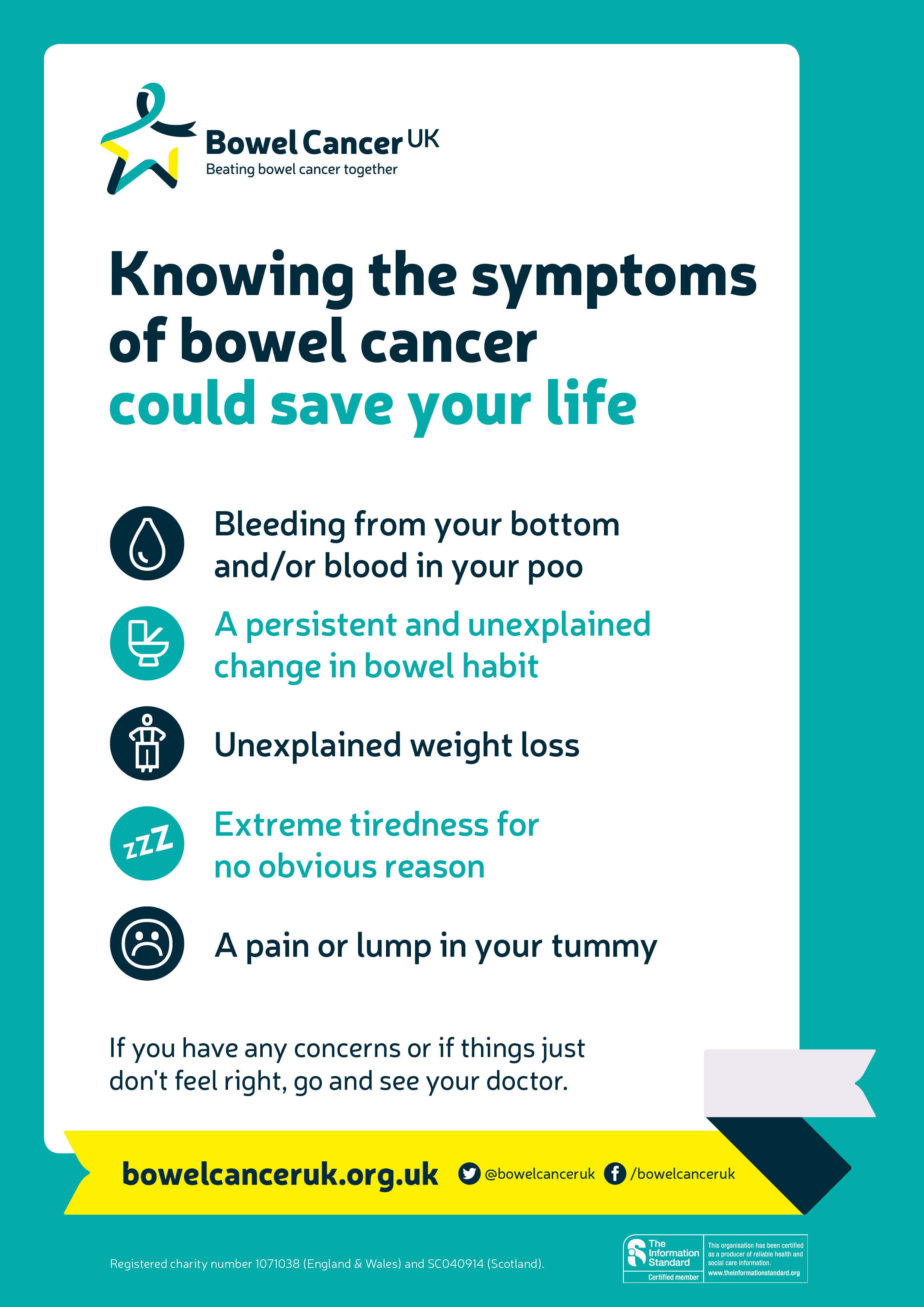 What Are The Symptoms Of Bowel Cancer