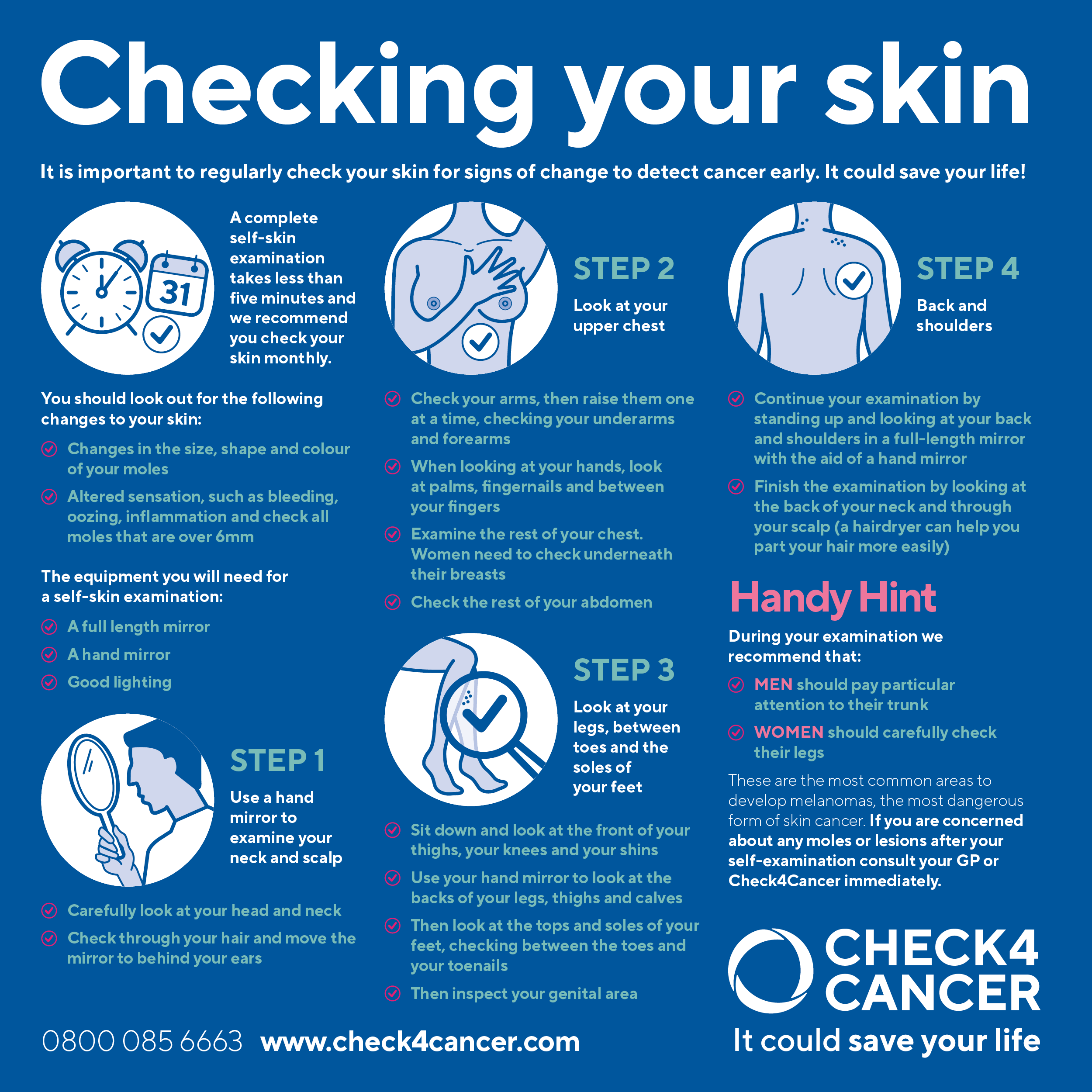 Checking your Skin PNG